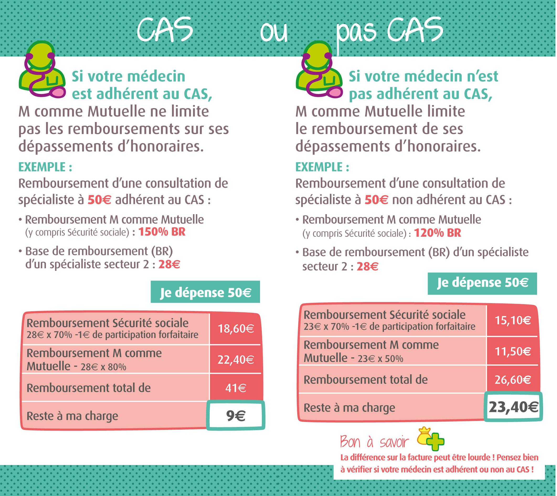 contrat-acces-aux-soins-remboursements-mutuelle1