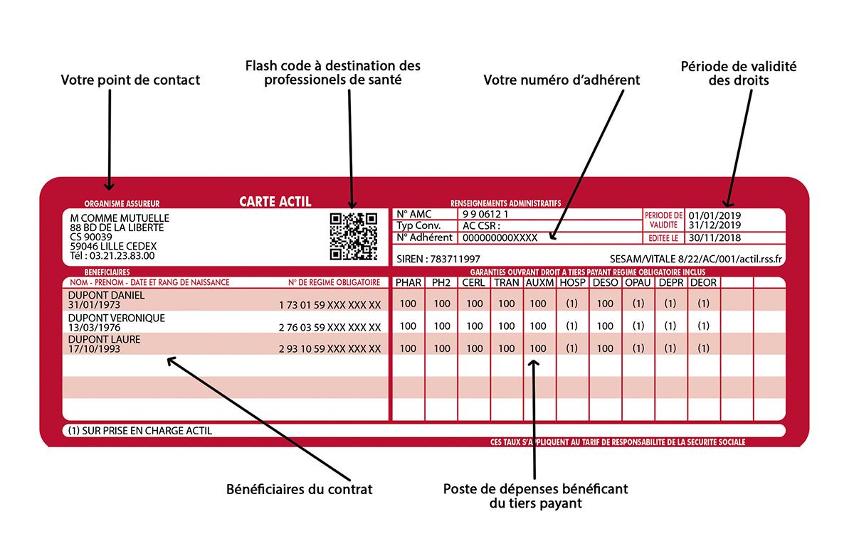 Arrive Payant Carte Tiers De 2019 Votre eBxrdCo