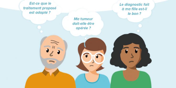 Garantie santé gamme Esprit M : bénéficiez d'un deuxième avis médical sous 7 jours !